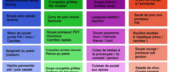menu d'octobre #batch cooking