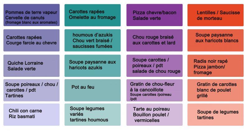 menu novembre